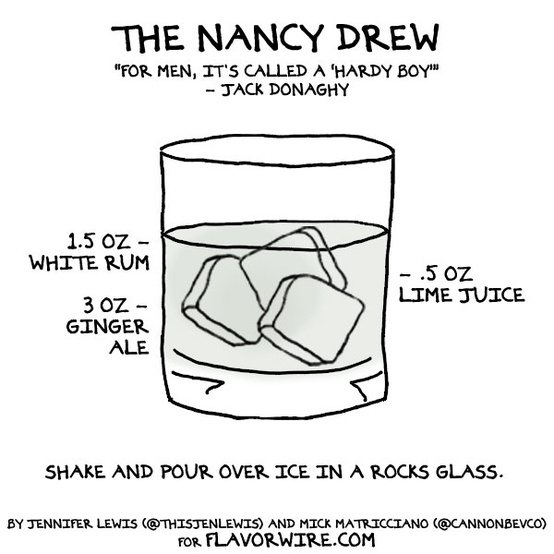 Nancy Drew 30 Rocktail